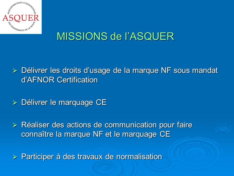 MISSIONS de l'ASQUER Délivrer les droits d'usage de la marque NF sous mandat d'AFNOR Certification.