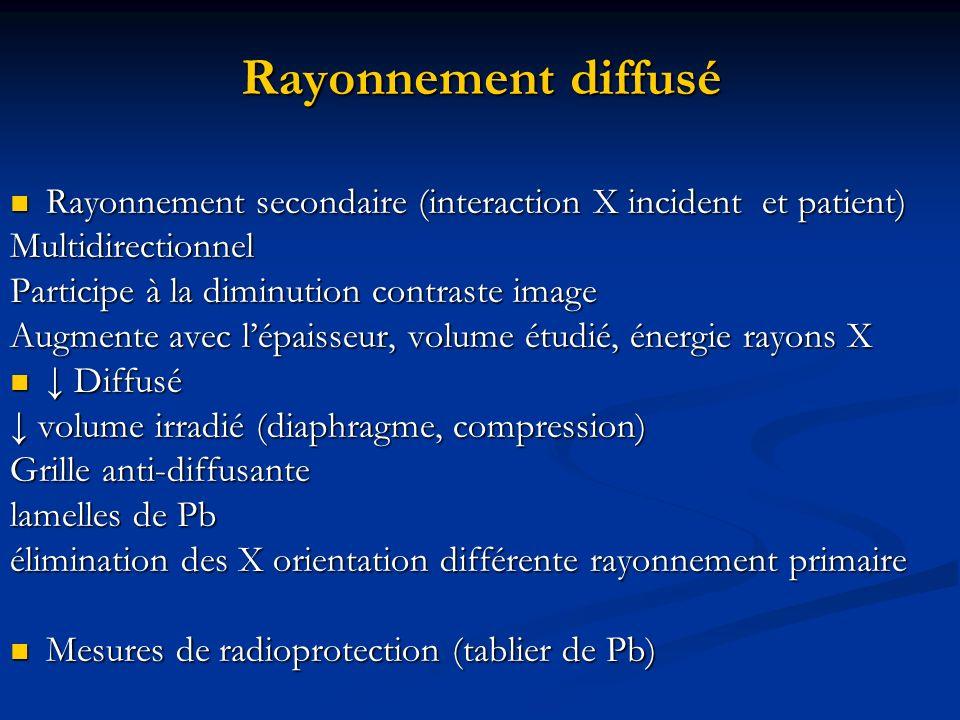 Rayonnement diffusé Rayonnement secondaire (interaction X incident et patient) Multidirectionnel.