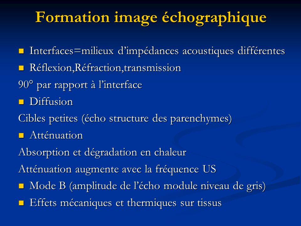Formation image échographique