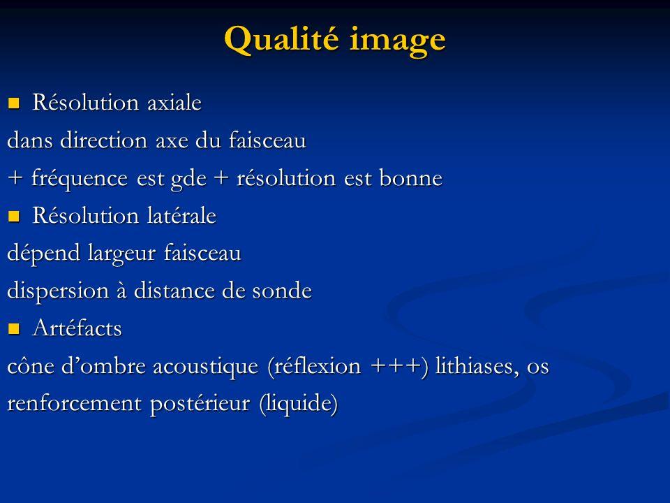 Qualité image Résolution axiale dans direction axe du faisceau