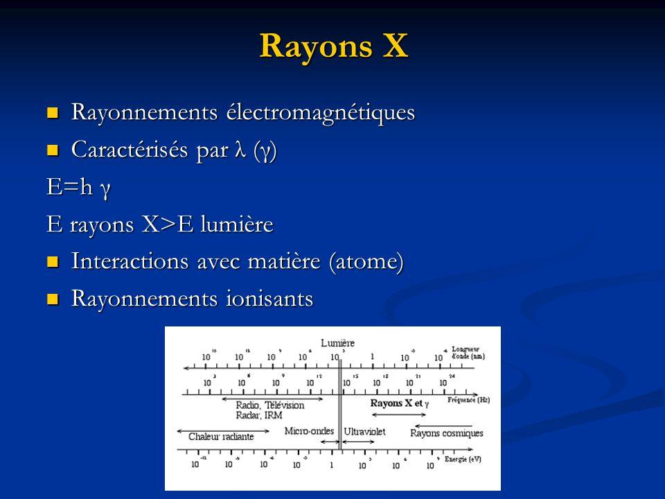 Rayons X Rayonnements électromagnétiques Caractérisés par λ (γ) E=h γ