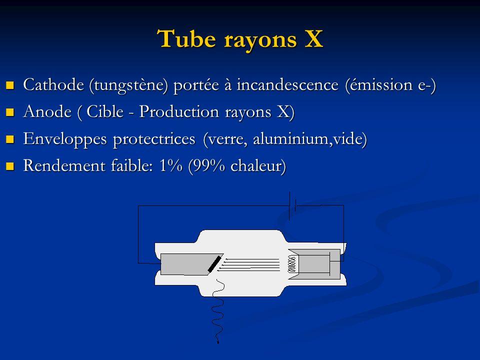 Tube rayons X Cathode (tungstène) portée à incandescence (émission e-)