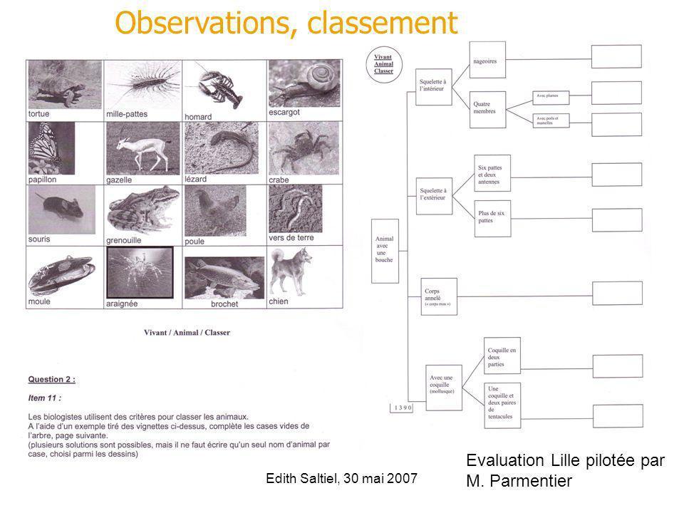 Observations, classement