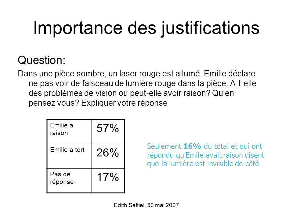 Importance des justifications