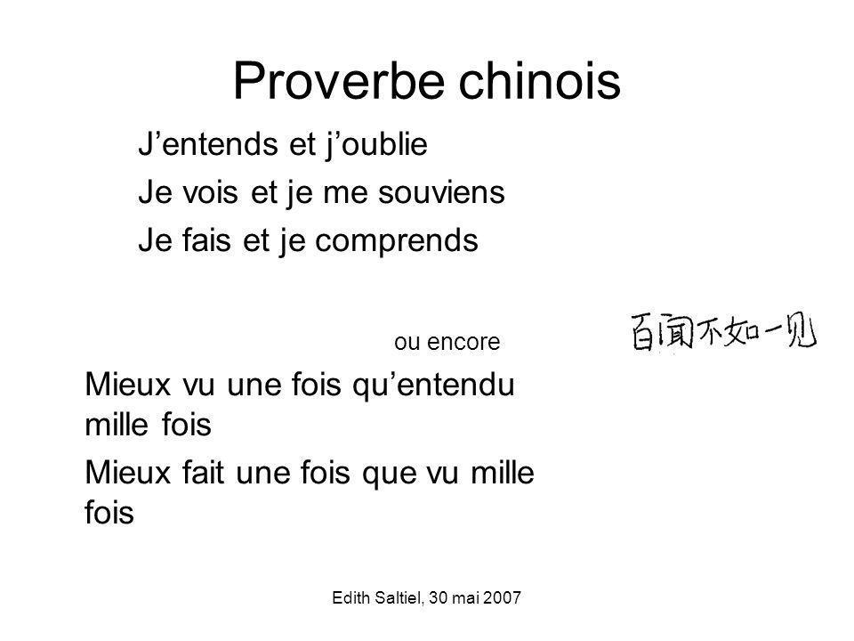 Proverbe chinois J'entends et j'oublie Je vois et je me souviens