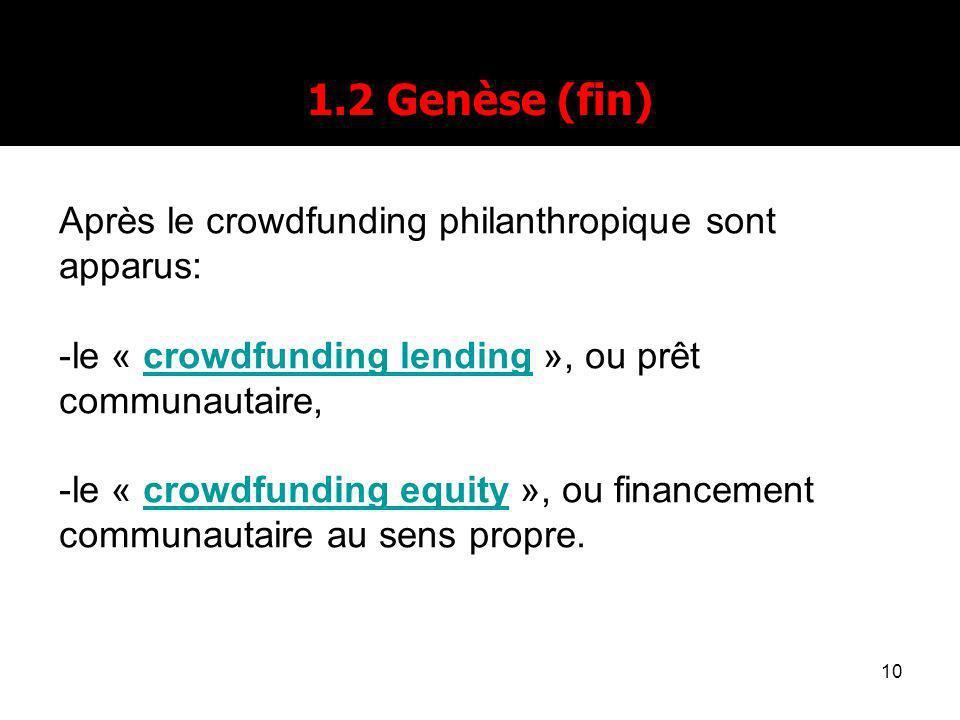 1.2 Genèse (fin) Après le crowdfunding philanthropique sont apparus: