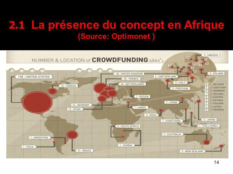 2.1 La présence du concept en Afrique (Source: Optimonet )