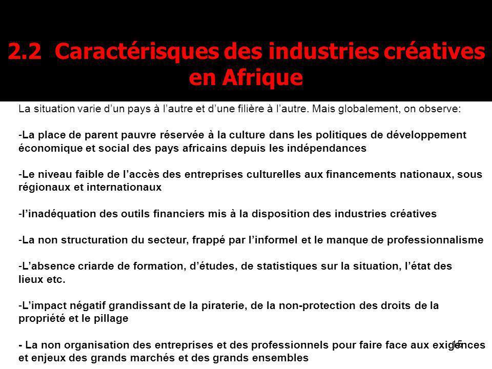 2.2 Caractérisques des industries créatives en Afrique