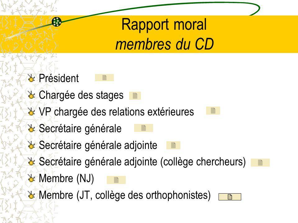 Rapport moral membres du CD