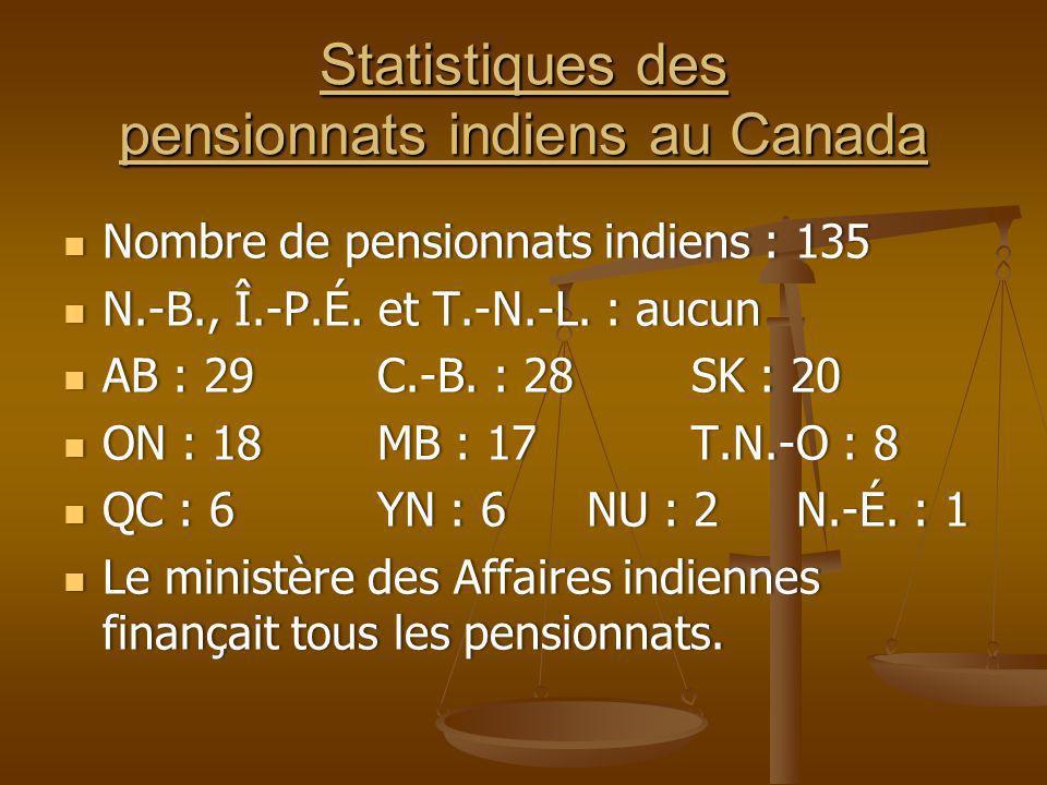 Statistiques des pensionnats indiens au Canada