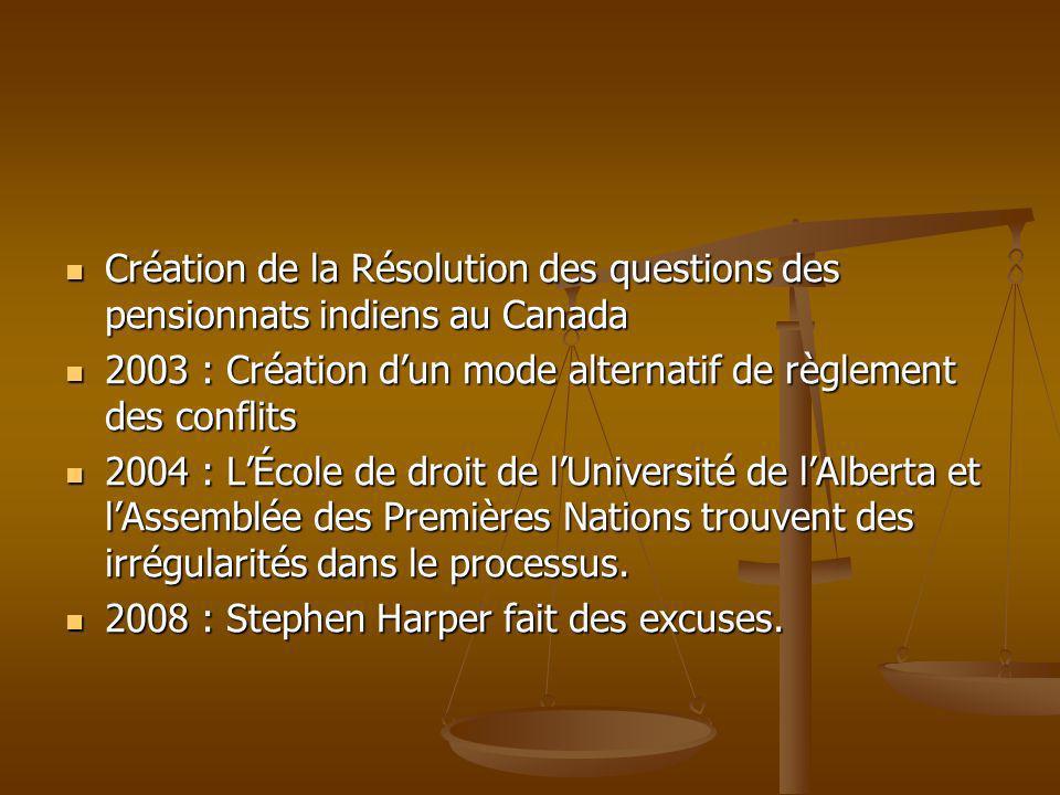 Création de la Résolution des questions des pensionnats indiens au Canada