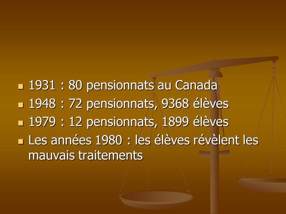1931 : 80 pensionnats au Canada