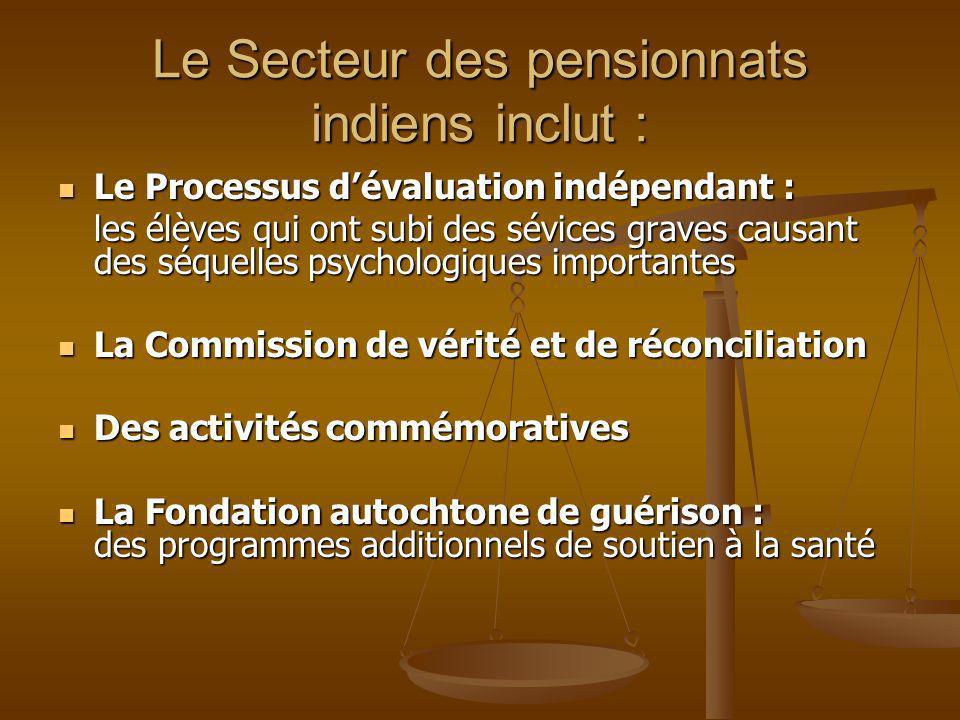 Le Secteur des pensionnats indiens inclut :