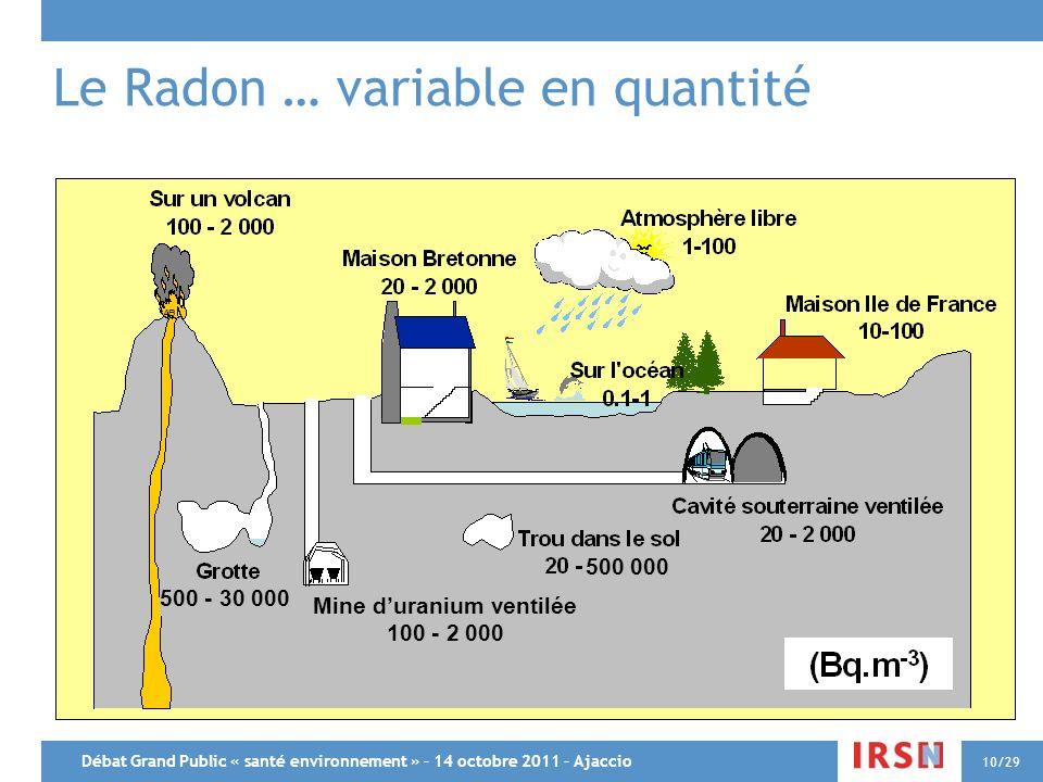 Le Radon … variable en quantité