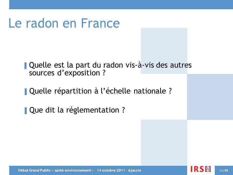 Le radon en France Quelle est la part du radon vis-à-vis des autres sources d'exposition Quelle répartition à l'échelle nationale