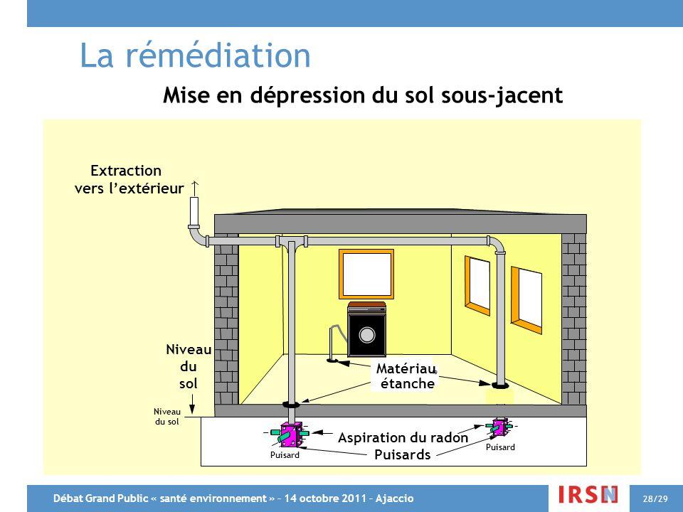 La rémédiation Mise en dépression du sol sous-jacent Extraction