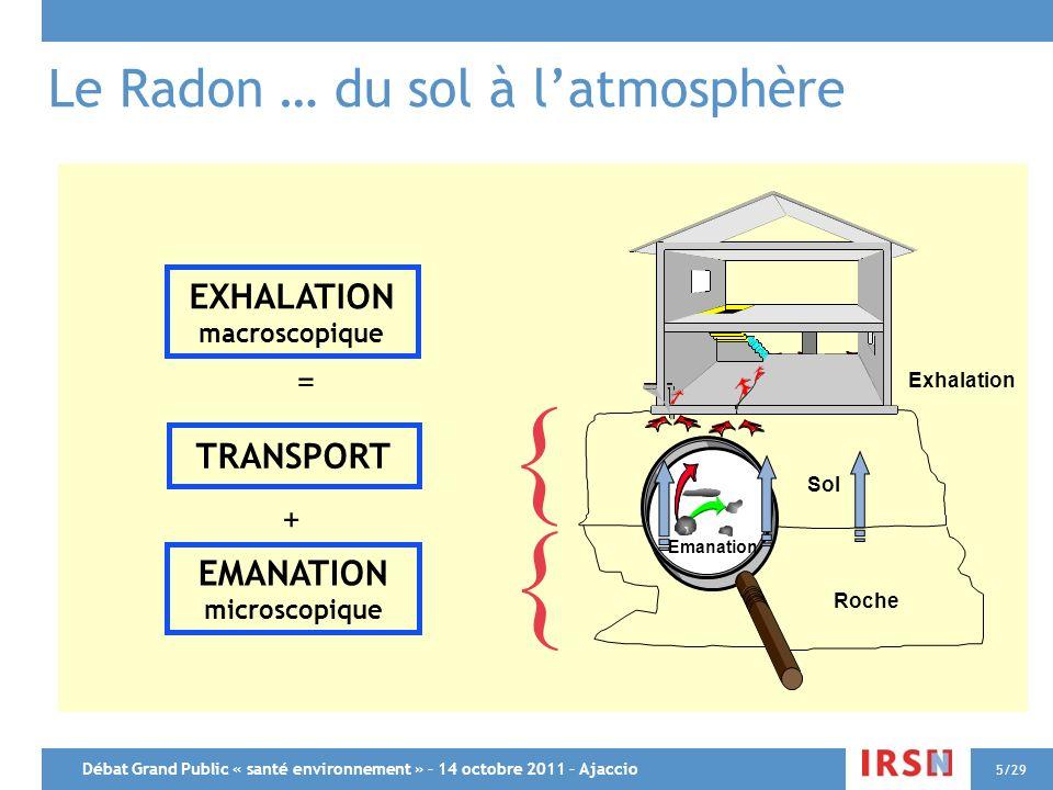 Le Radon … du sol à l'atmosphère