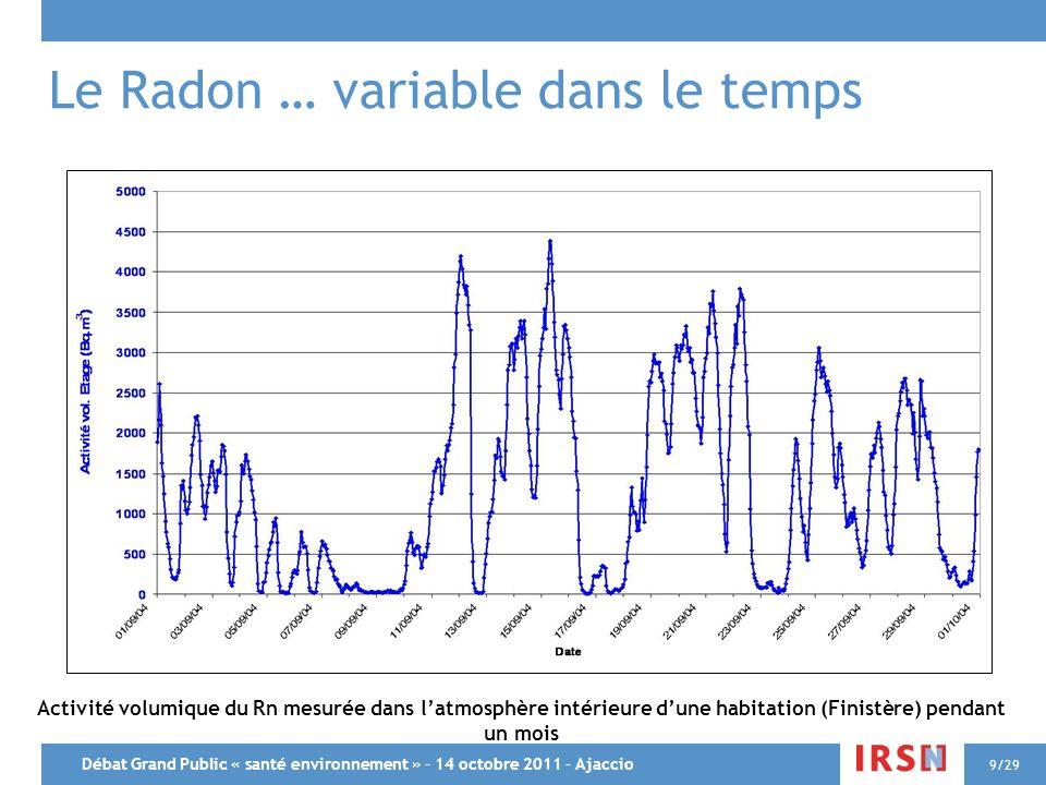 Le Radon … variable dans le temps
