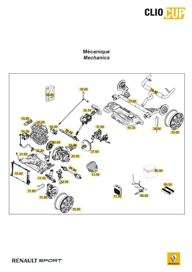 MécaniqueMechanics 38.00. 19.50. 08.00. 33.00. 36.10. 19.80. 10.00. 16.00. 37.00. 19.30. 34.00.