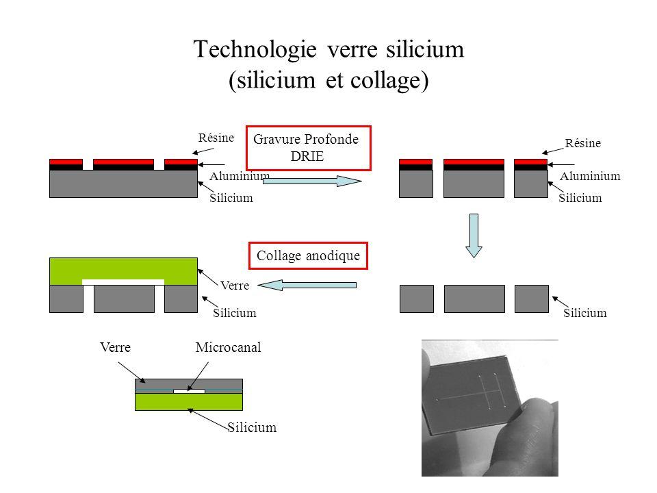 Technologie verre silicium (silicium et collage)