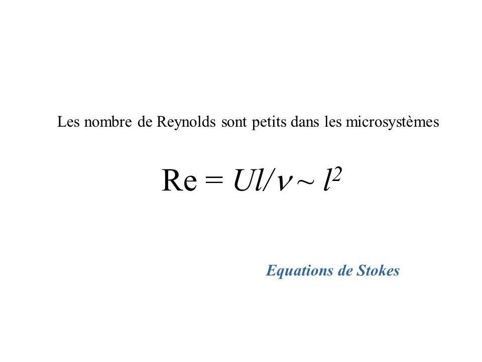 Les nombre de Reynolds sont petits dans les microsystèmes