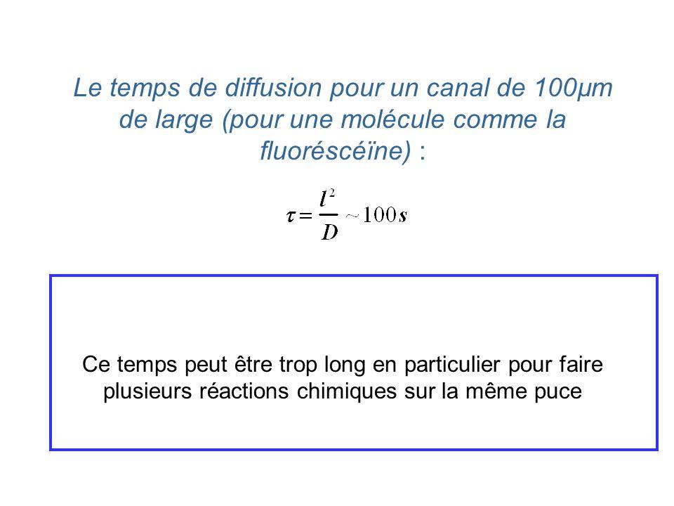 Le temps de diffusion pour un canal de 100µm de large (pour une molécule comme la fluoréscéïne) :
