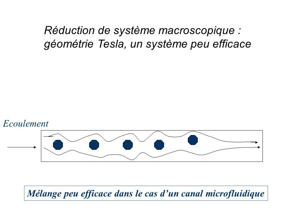 Réduction de système macroscopique : géométrie Tesla, un système peu efficace