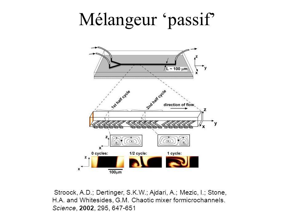 Mélangeur 'passif'