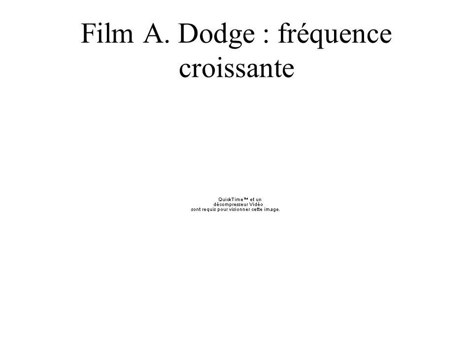 Film A. Dodge : fréquence croissante