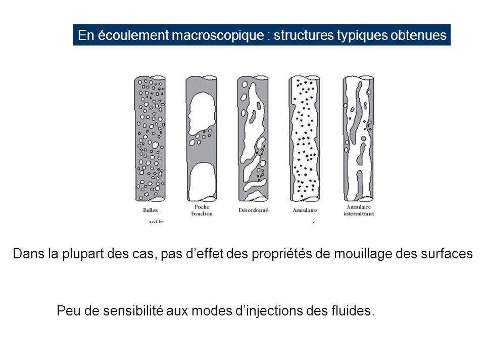 En écoulement macroscopique : structures typiques obtenues