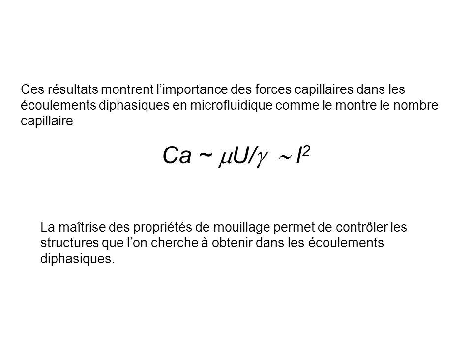 Ces résultats montrent l'importance des forces capillaires dans les écoulements diphasiques en microfluidique comme le montre le nombre capillaire