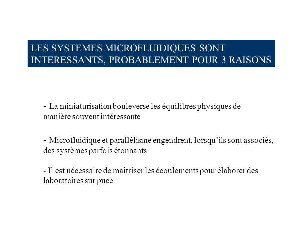 LES SYSTEMES MICROFLUIDIQUES SONT