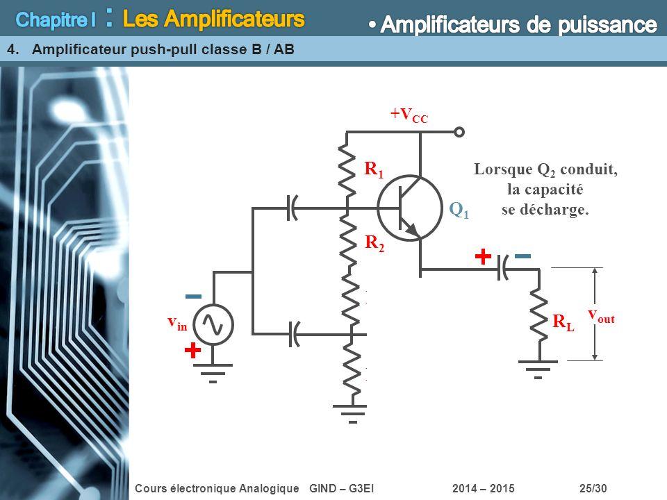 Amplificateur de puissance cours