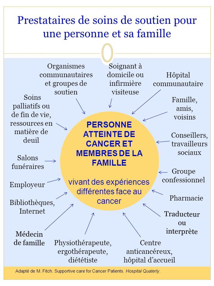 Prestataires de soins de soutien pour une personne et sa famille