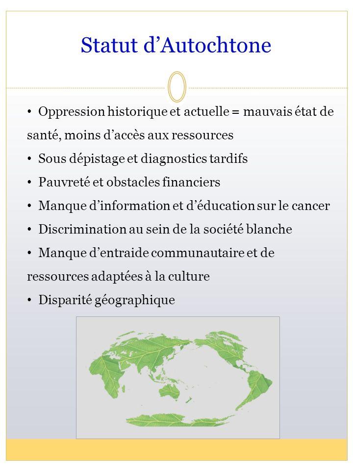 Statut d'Autochtone Oppression historique et actuelle = mauvais état de santé, moins d'accès aux ressources.