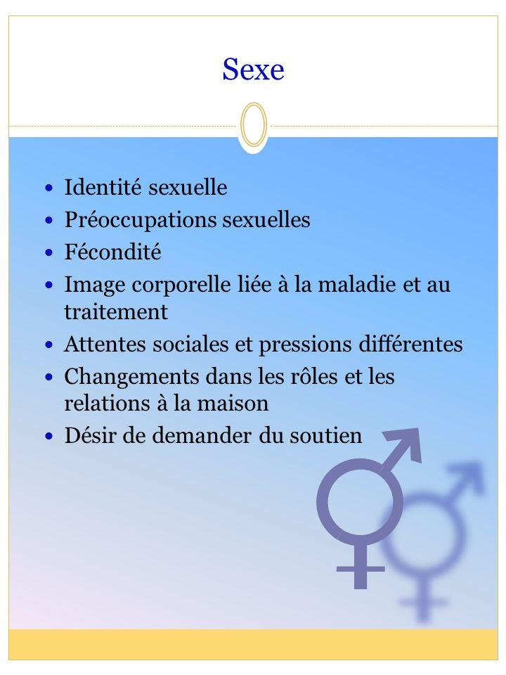 Sexe Identité sexuelle Préoccupations sexuelles Fécondité