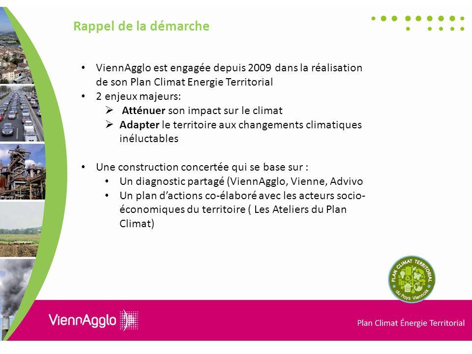 Rappel de la démarche ViennAgglo est engagée depuis 2009 dans la réalisation de son Plan Climat Energie Territorial.
