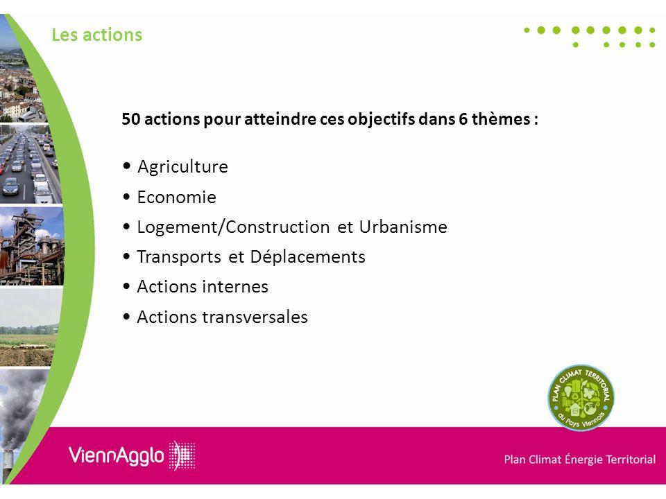 Agriculture Les actions Economie Logement/Construction et Urbanisme