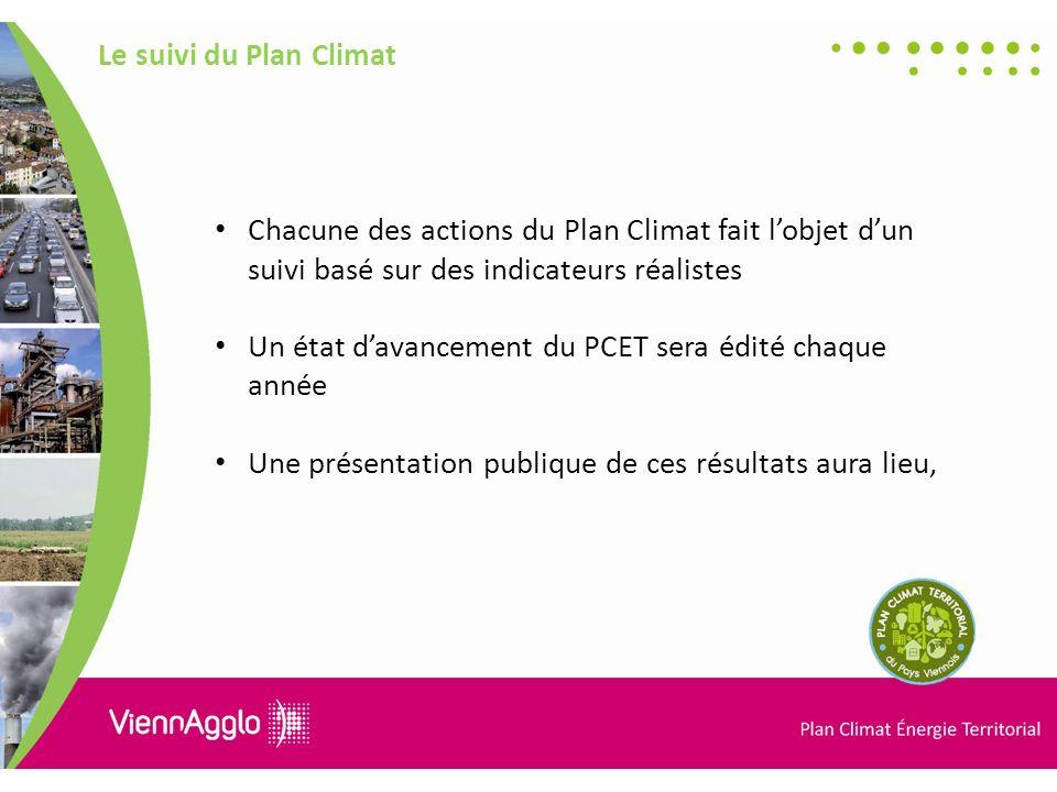 Le suivi du Plan Climat Chacune des actions du Plan Climat fait l'objet d'un suivi basé sur des indicateurs réalistes.
