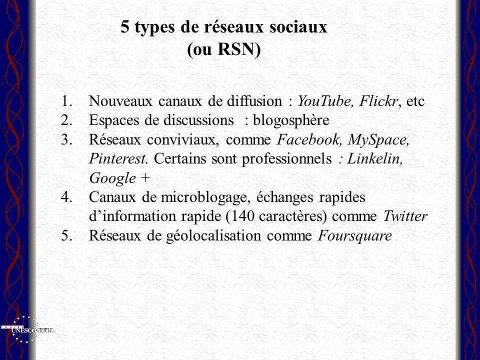5 types de réseaux sociaux