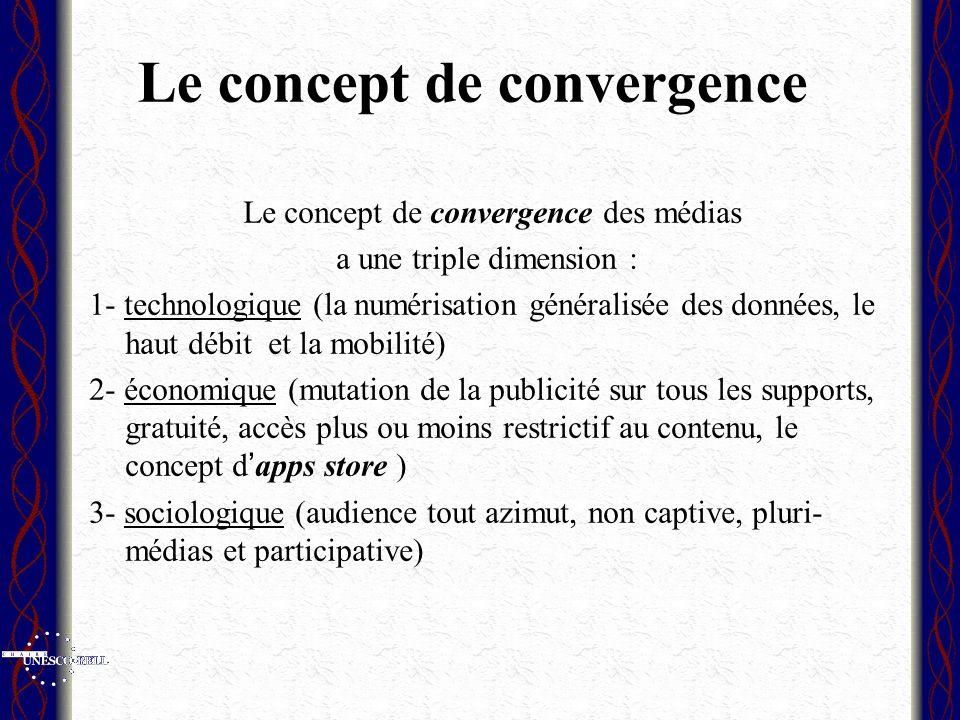 Le concept de convergence