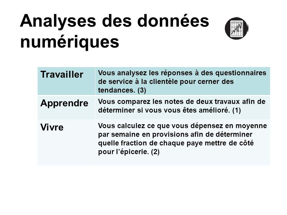 Analyses des données numériques