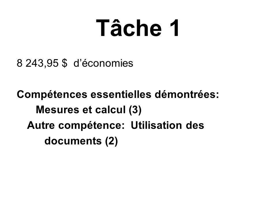 Tâche 1 8 243,95 $ d'économies Compétences essentielles démontrées: Mesures et calcul (3) Autre compétence: Utilisation des documents (2)