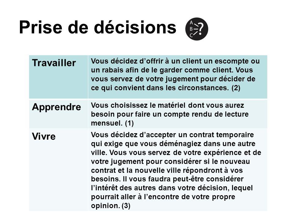 Prise de décisions Travailler Apprendre Vivre