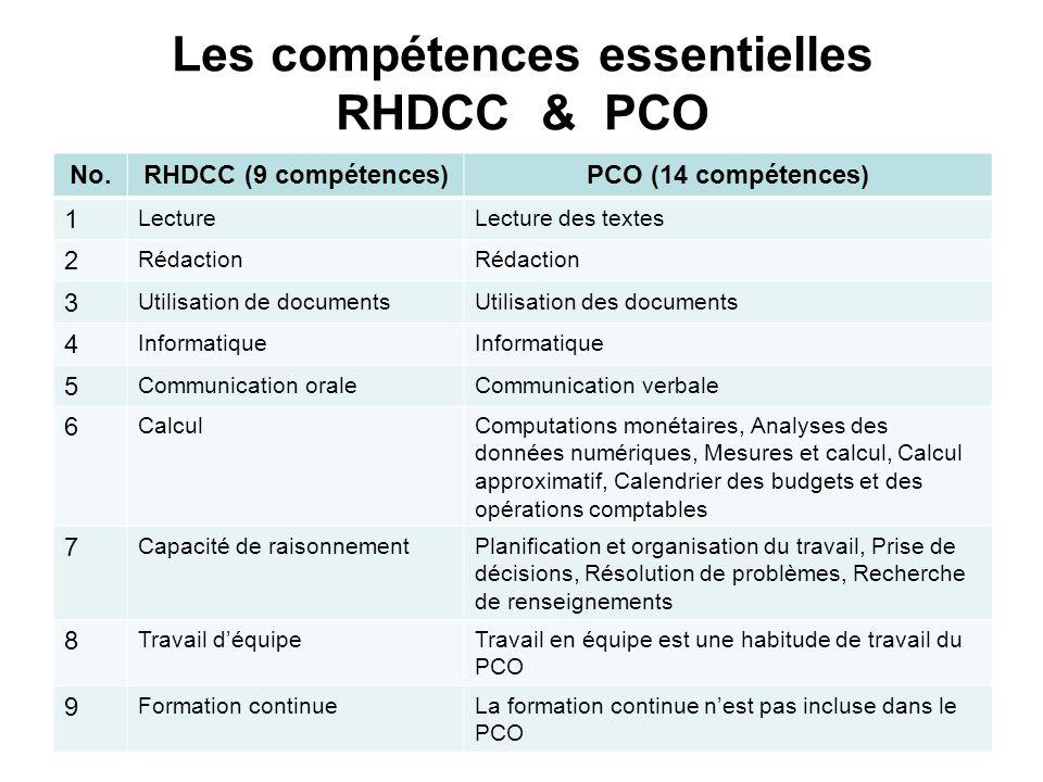 Les compétences essentielles RHDCC & PCO