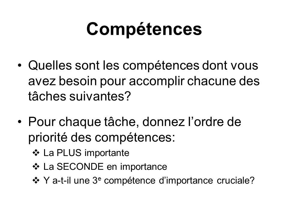 Compétences Quelles sont les compétences dont vous avez besoin pour accomplir chacune des tâches suivantes
