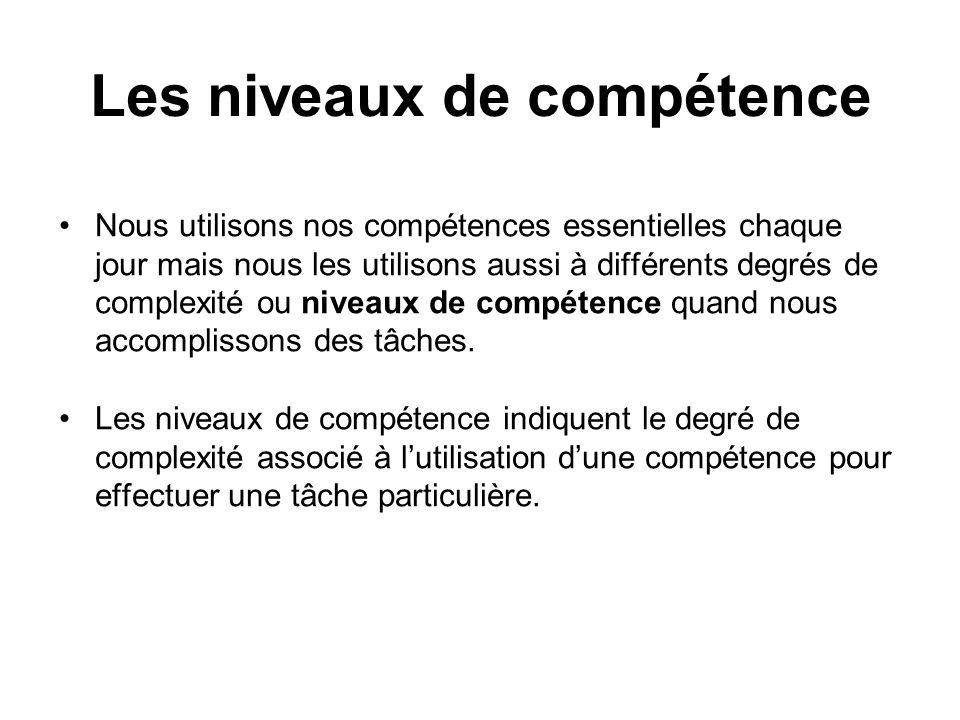 Les niveaux de compétence