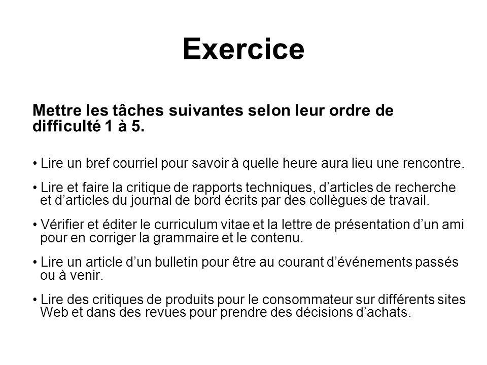ExerciceMettre les tâches suivantes selon leur ordre de difficulté 1 à 5. Lire un bref courriel pour savoir à quelle heure aura lieu une rencontre.