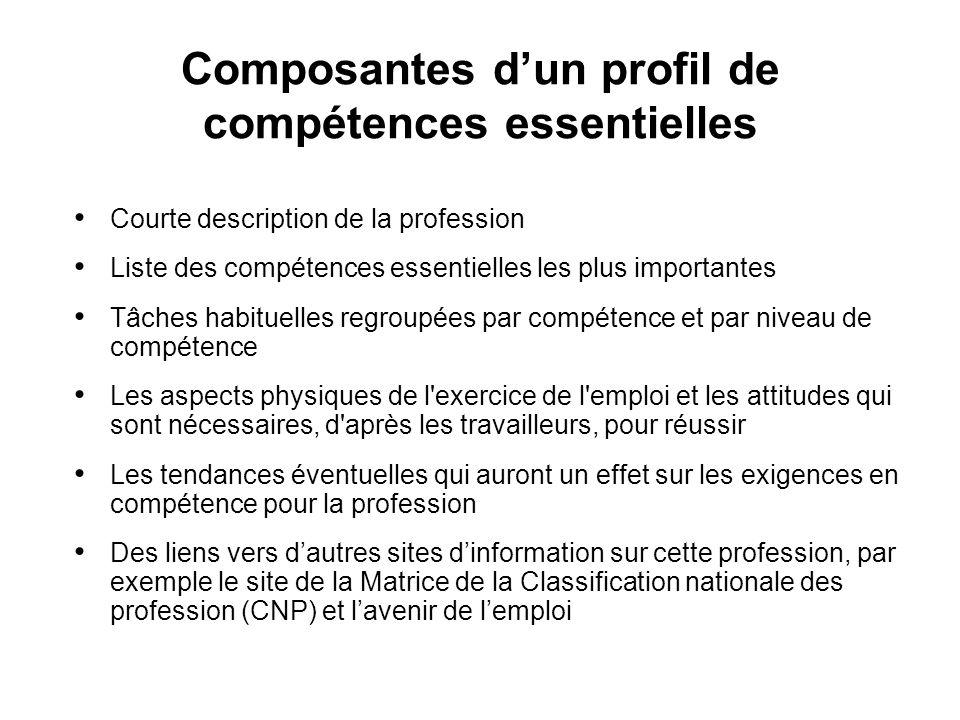 Composantes d'un profil de compétences essentielles