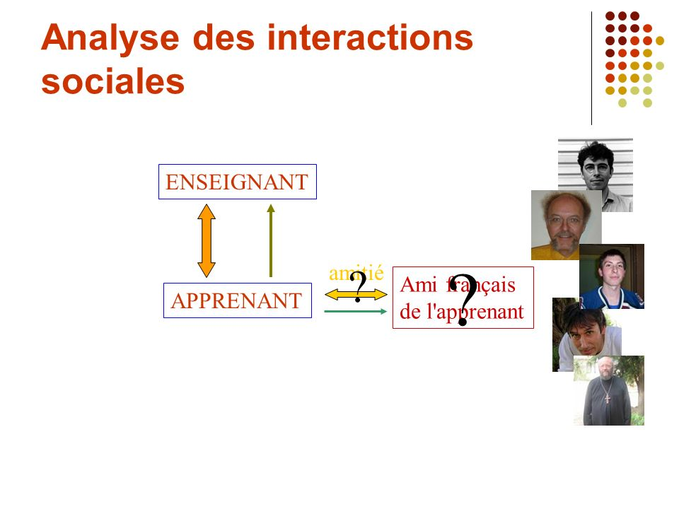 Analyse des interactions sociales